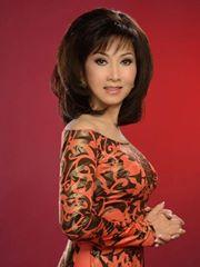Phuong Hong Ngoc